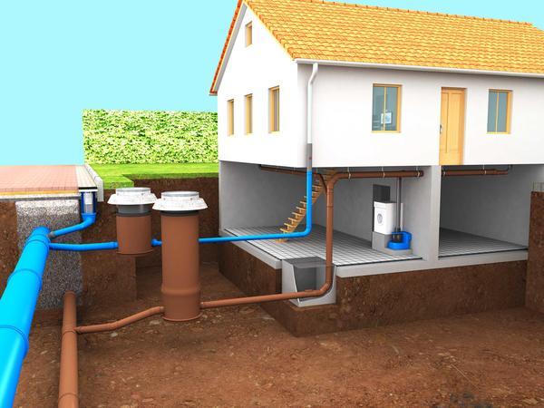 Dichtheitsprüfung Bild 4 Schema Grundstücksentwässerungsanlage